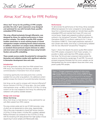 Almac XCelTM Array for FFPE Profiling