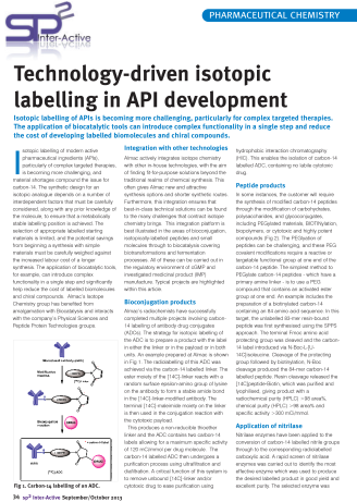 Technology-driven isotopic labelling in API development