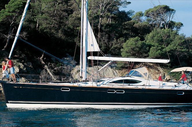 Exclusive Sailboat Port Vell