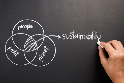 Sustainability can be a boon for businesses.