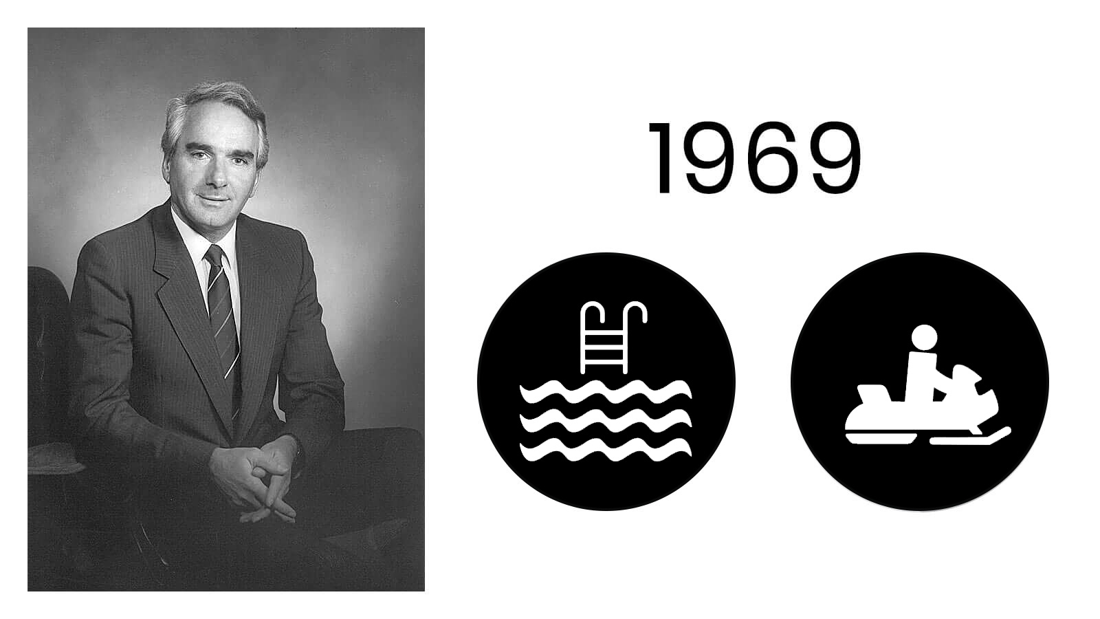 MAAX History 1969