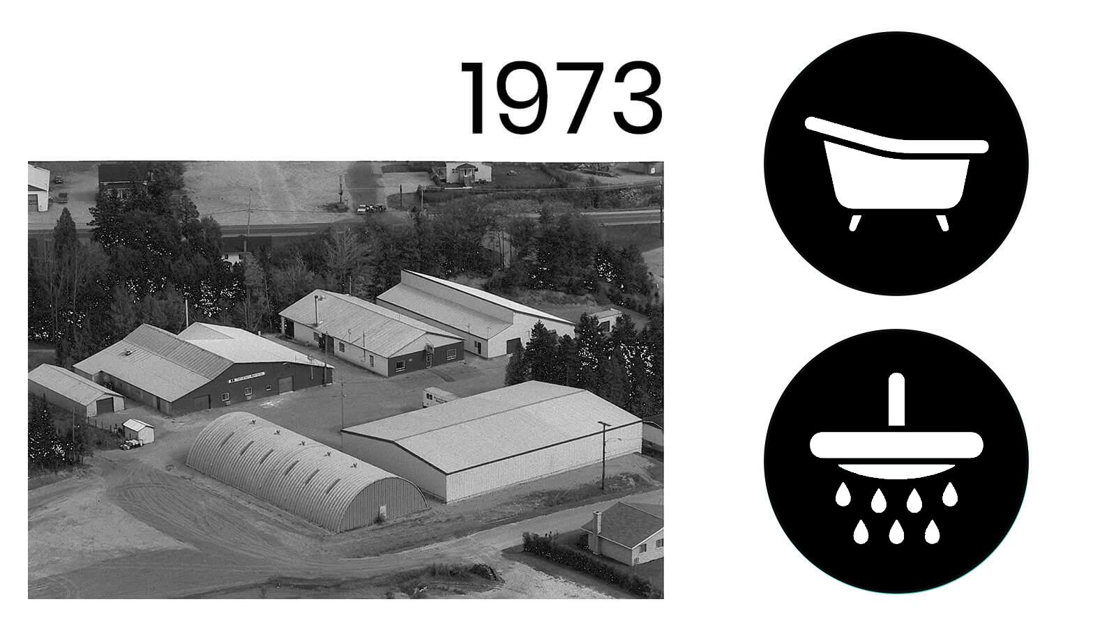 MAAX History 1973