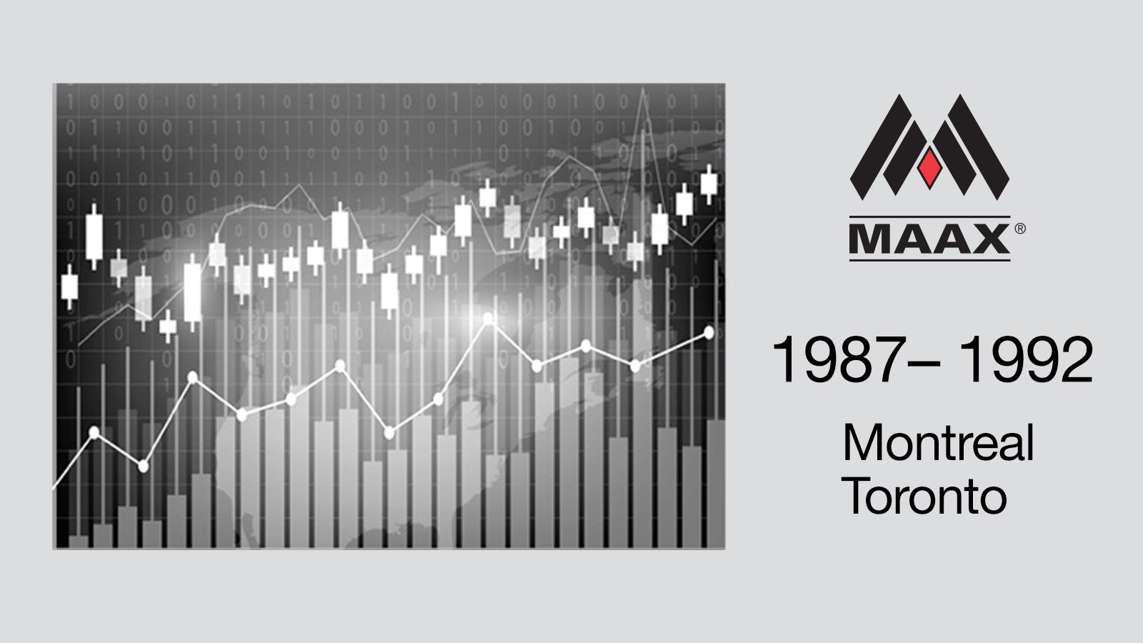 MAAX History 1987 - 1992