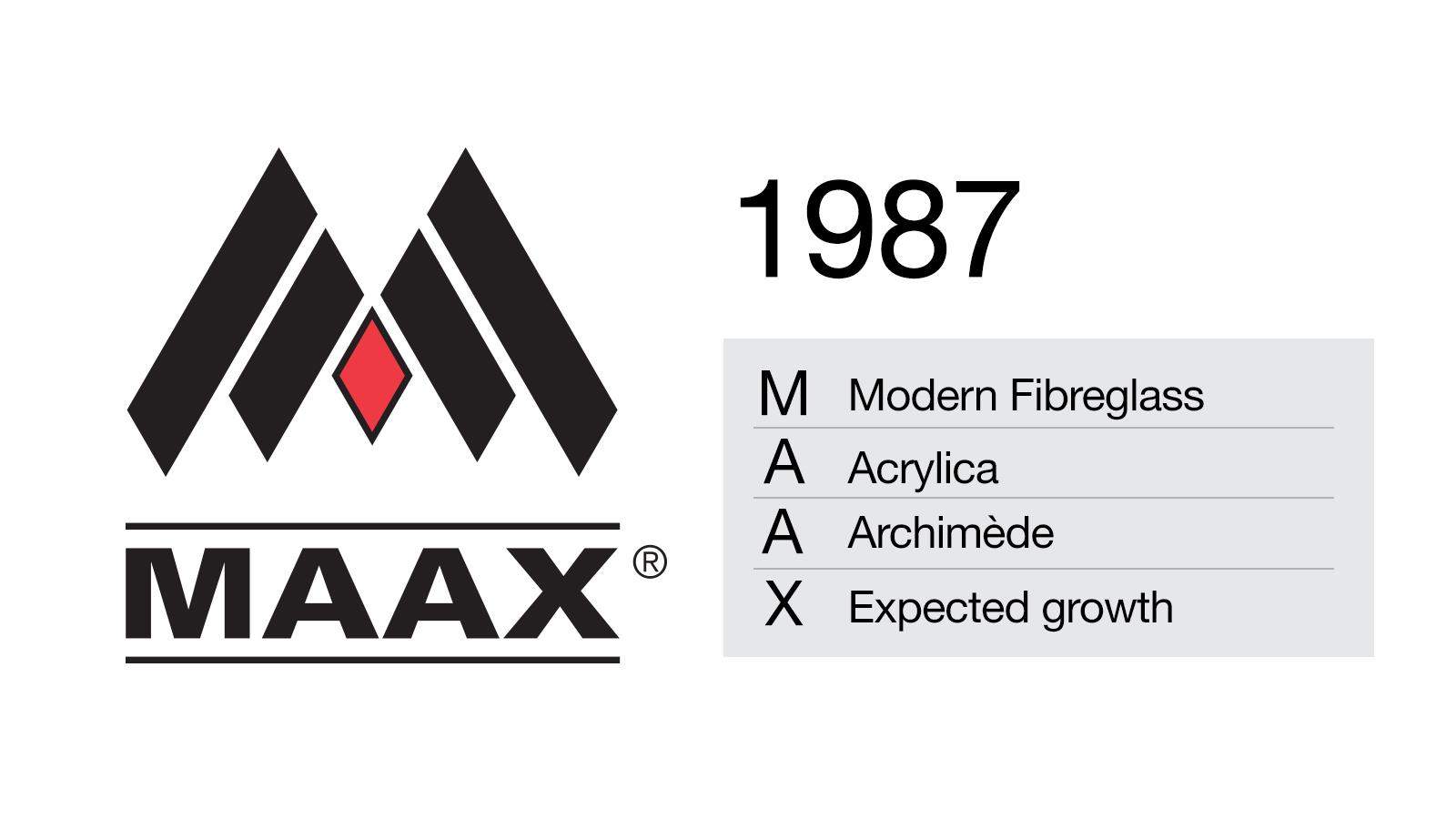 MAAX History 1987
