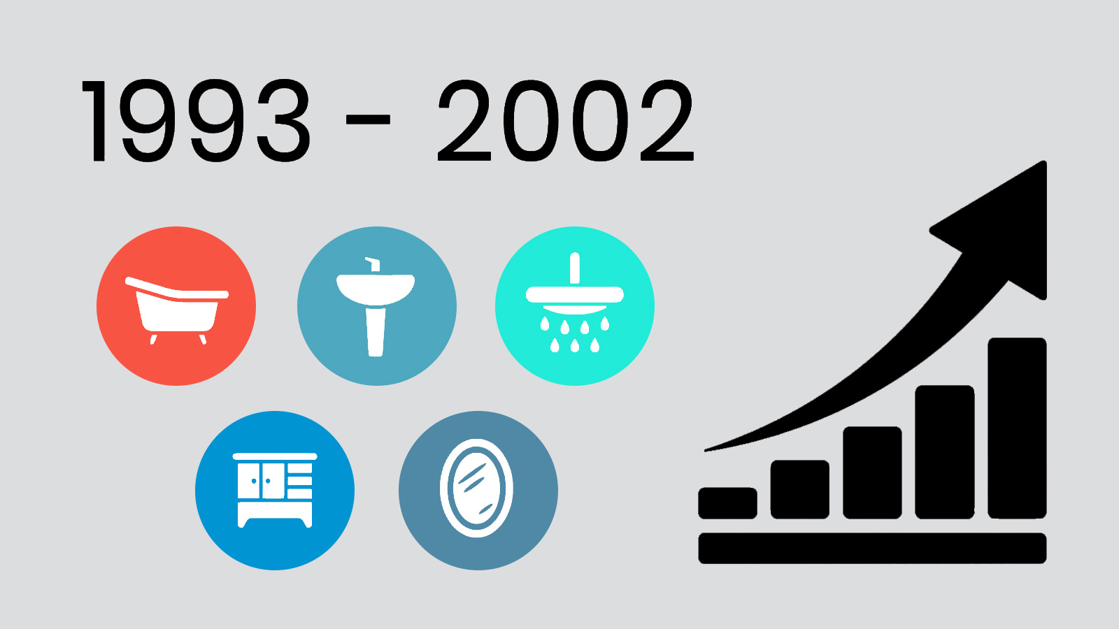 MAAX History 1993 - 2002