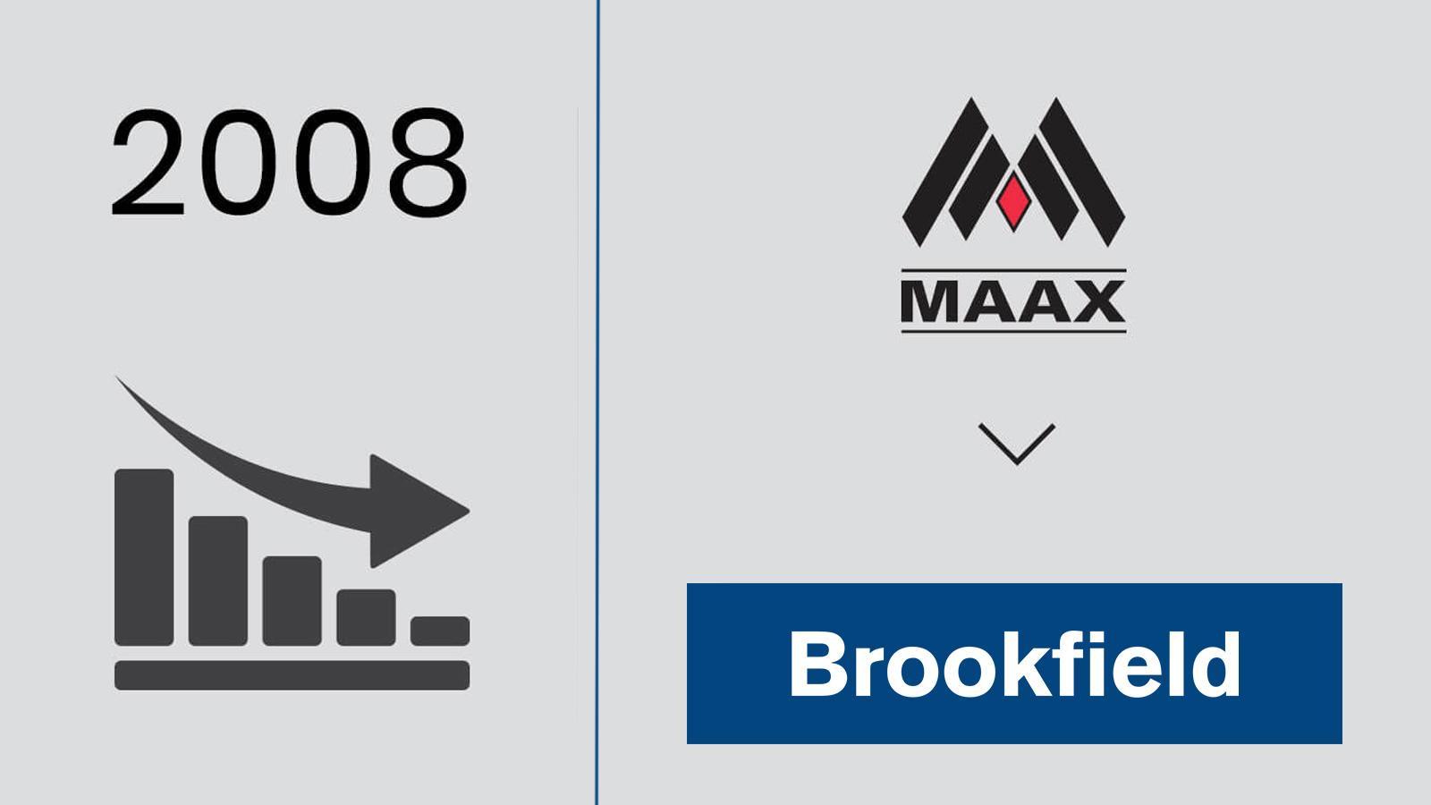 MAAX History 2008