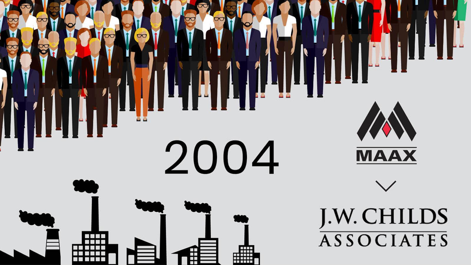 MAAX History 2004