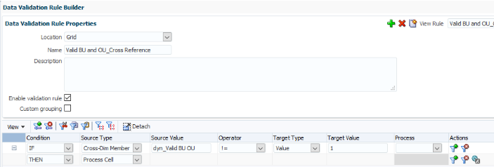 Hyperion Planning Form Validation Rule Setup