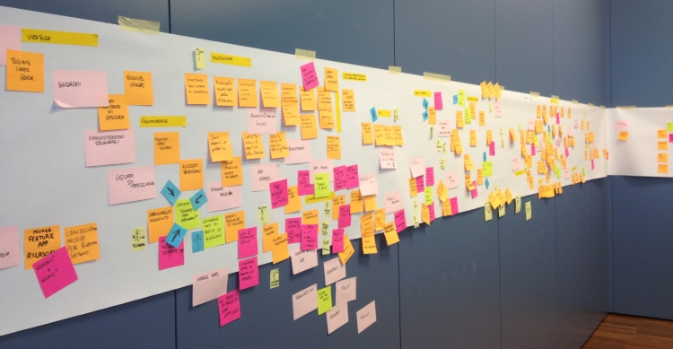 Big Picture EventStorming