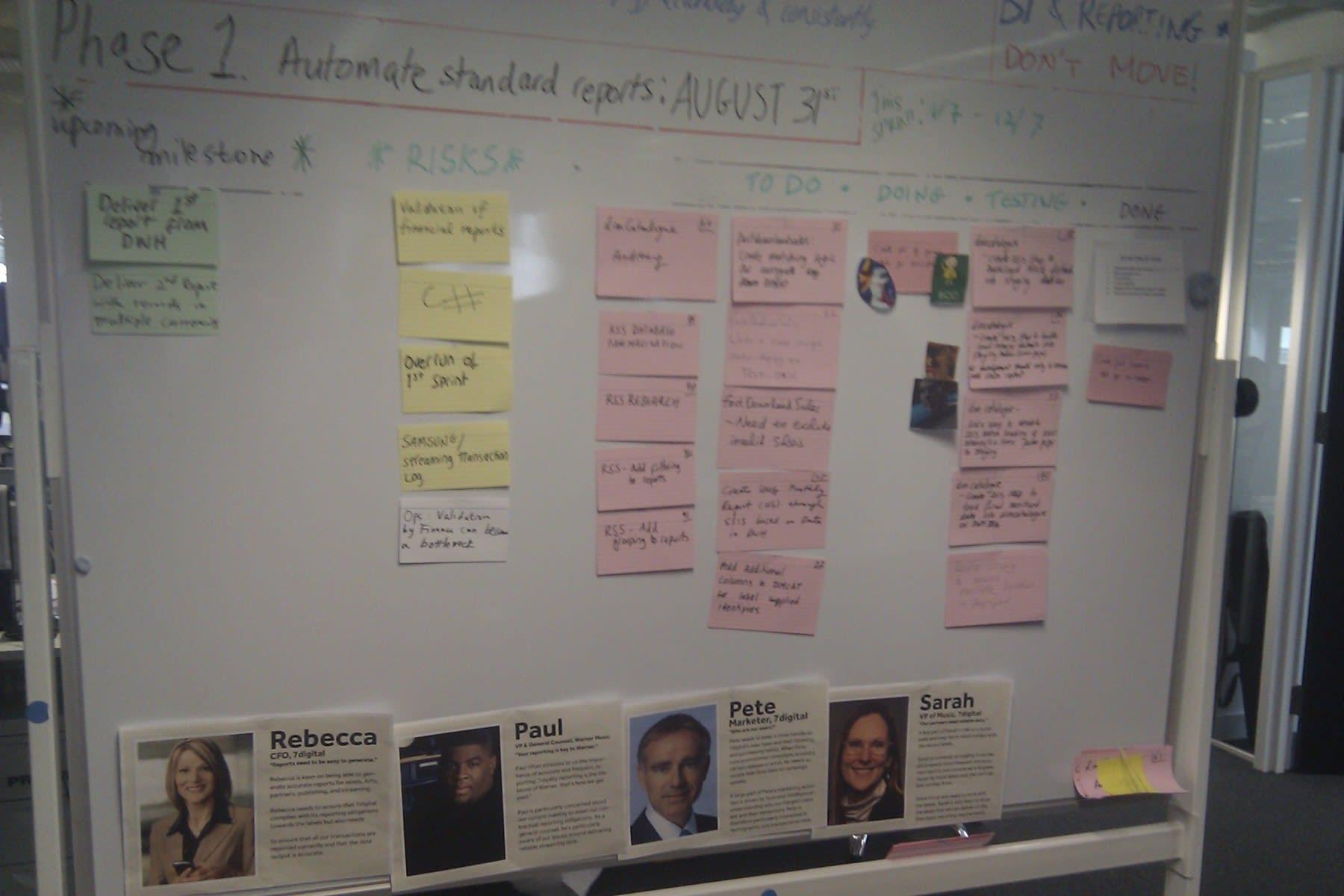 Agile board