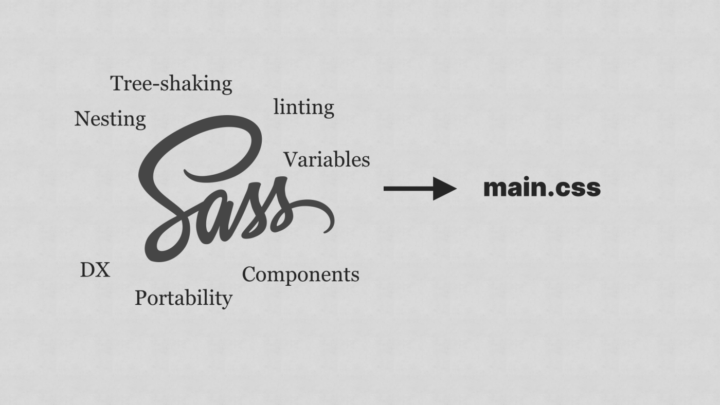 A word cloud containing: tree-shaking, linting, variables, componenents, portability, DX. The words are wrapped around the Sass logo