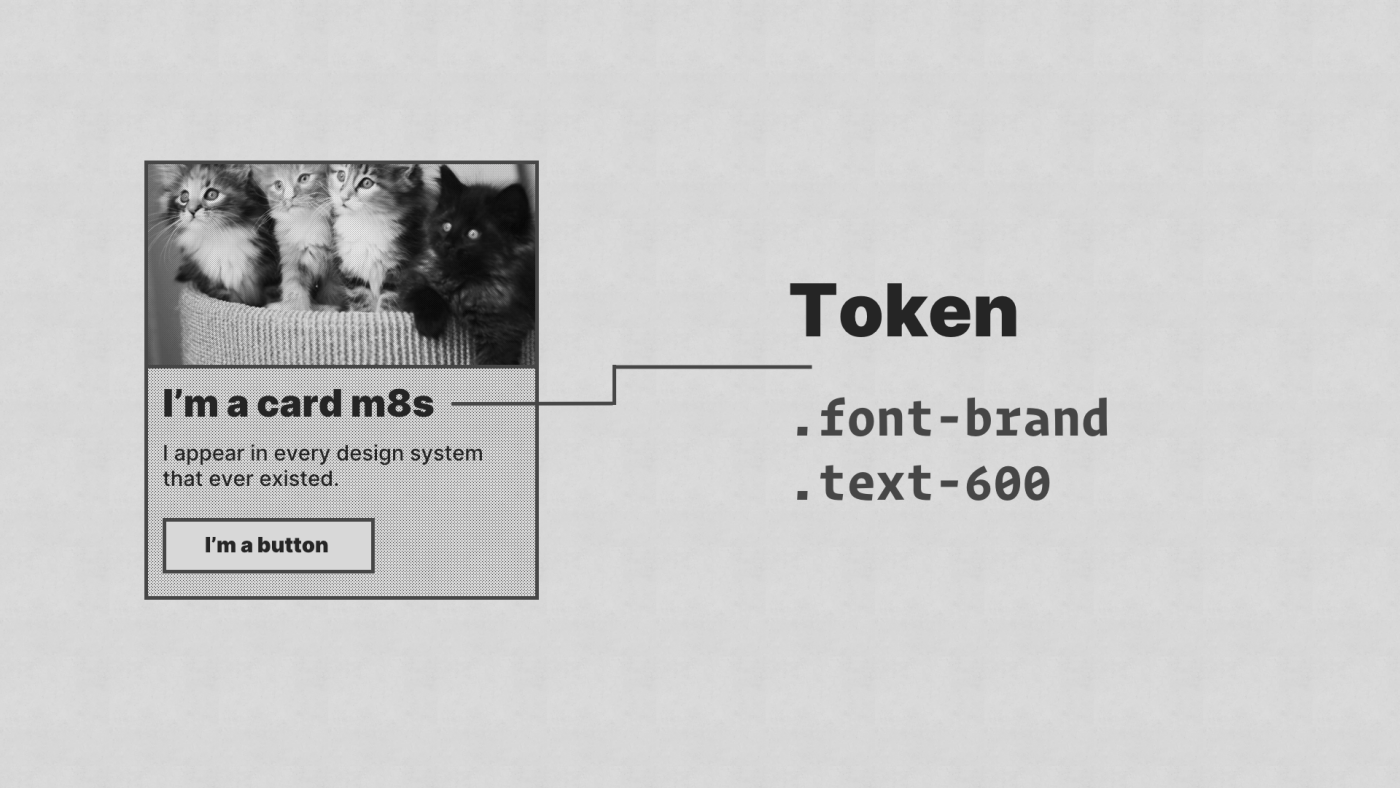 The same heading of the card component has an arrow, showing it has '.font-brand' and '.text-600' tokens