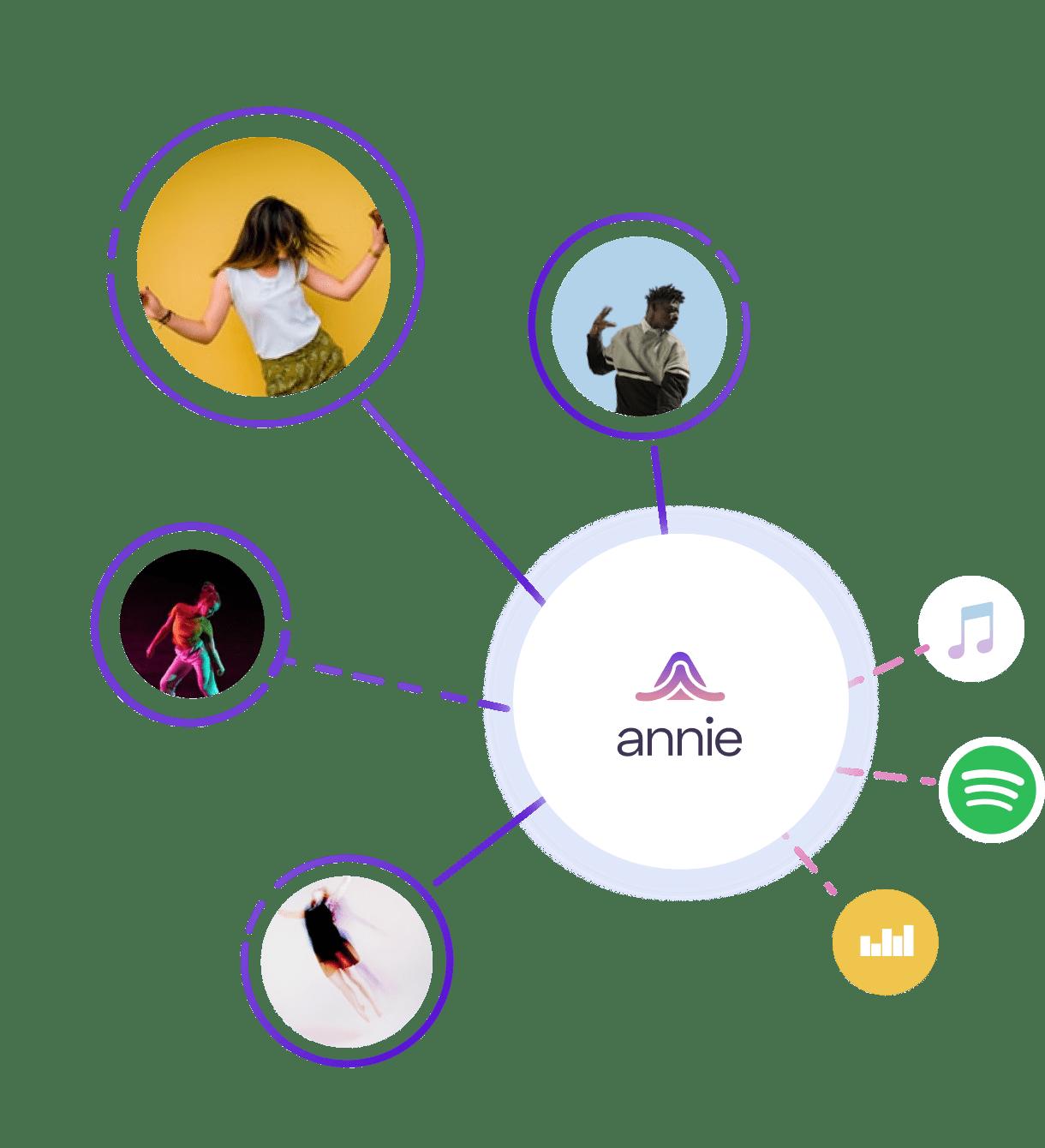 image showing links between platforms