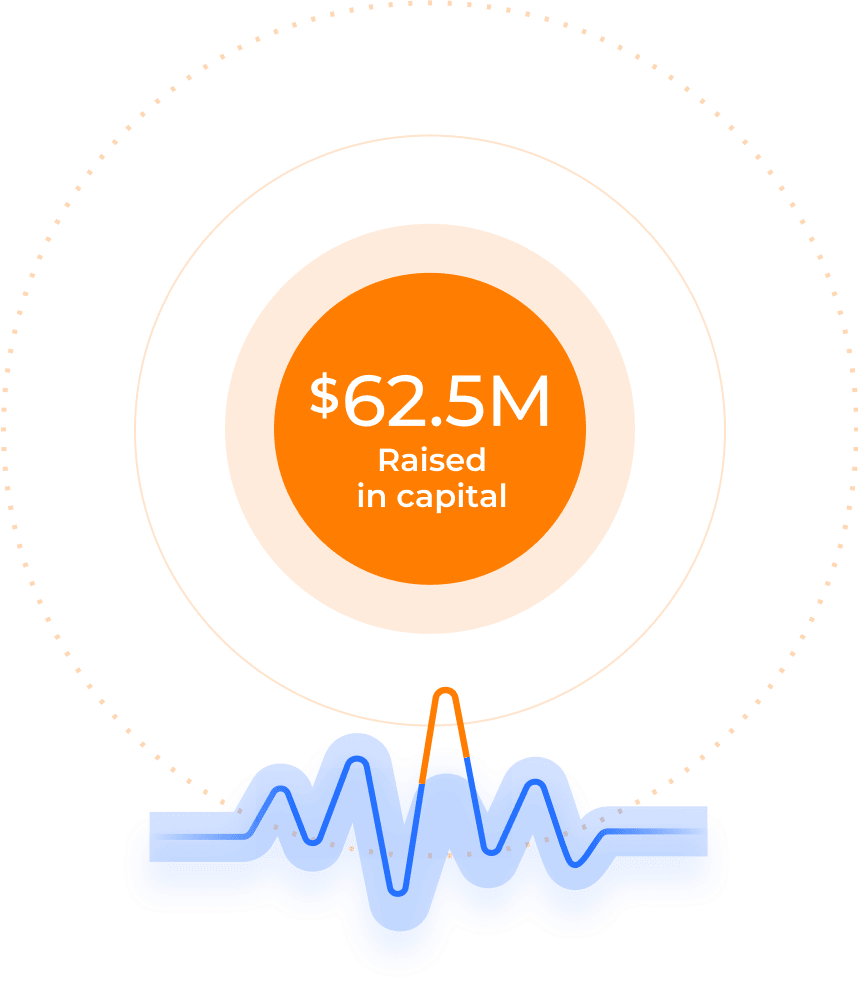 Anodot capital investment