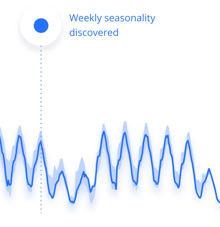 Autonomous analytics