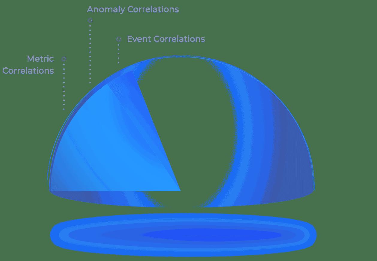 Comprehensive metric