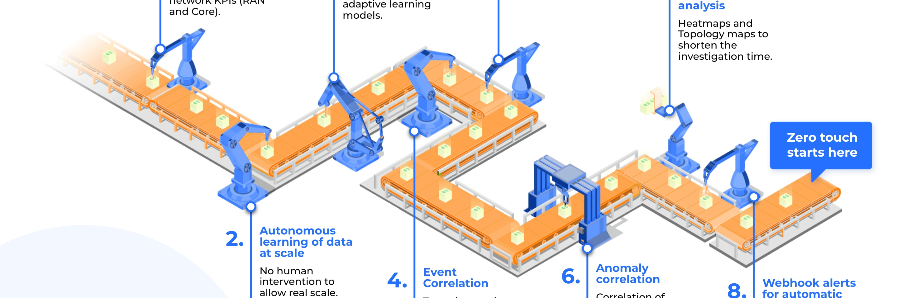 main image - The Route to Automated Remediation