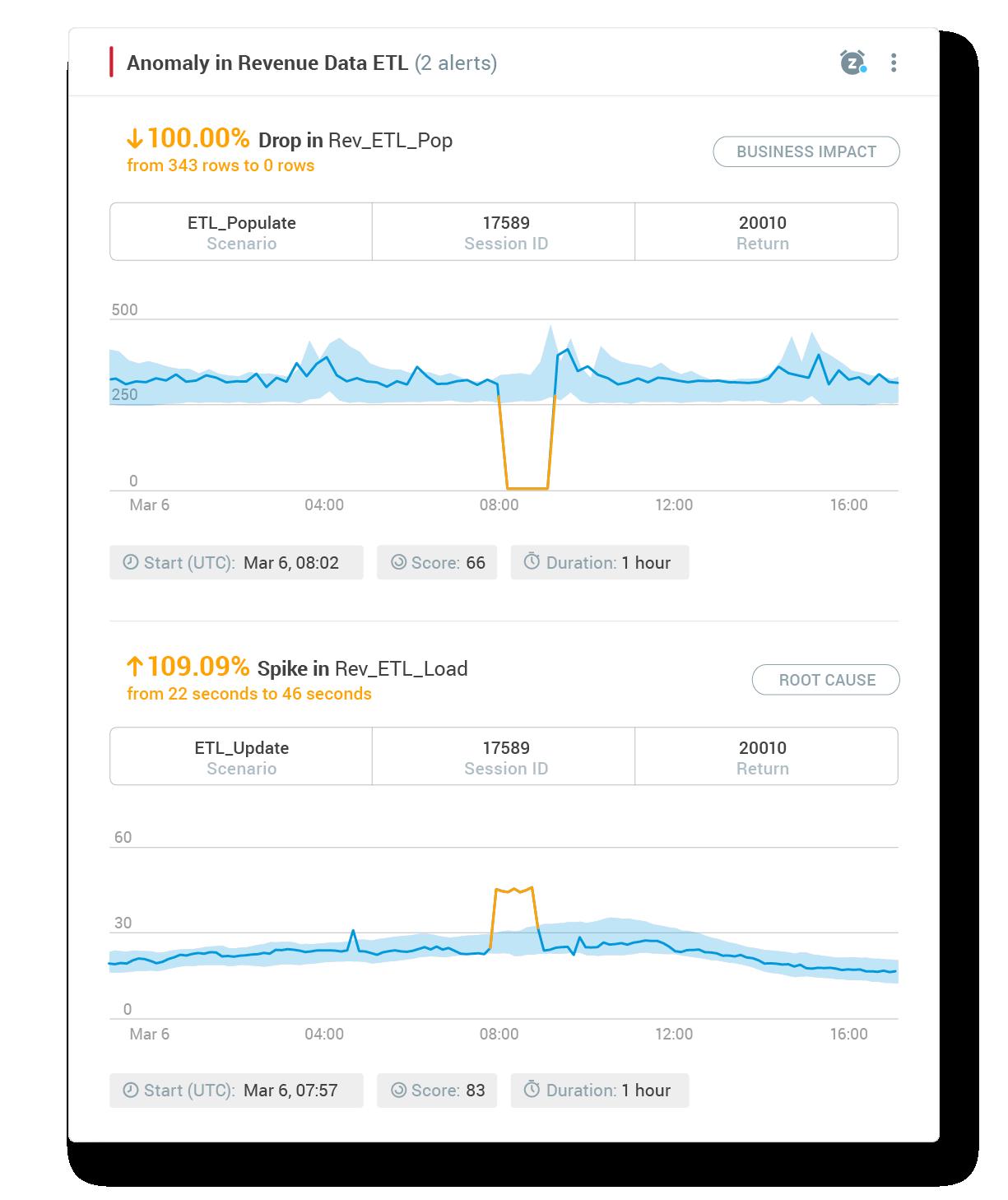 App Performance Analytics 2