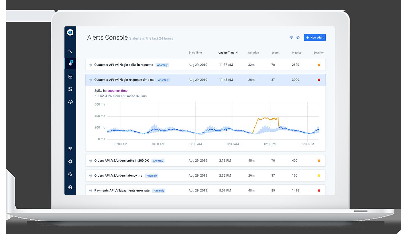 API monitoring alerts