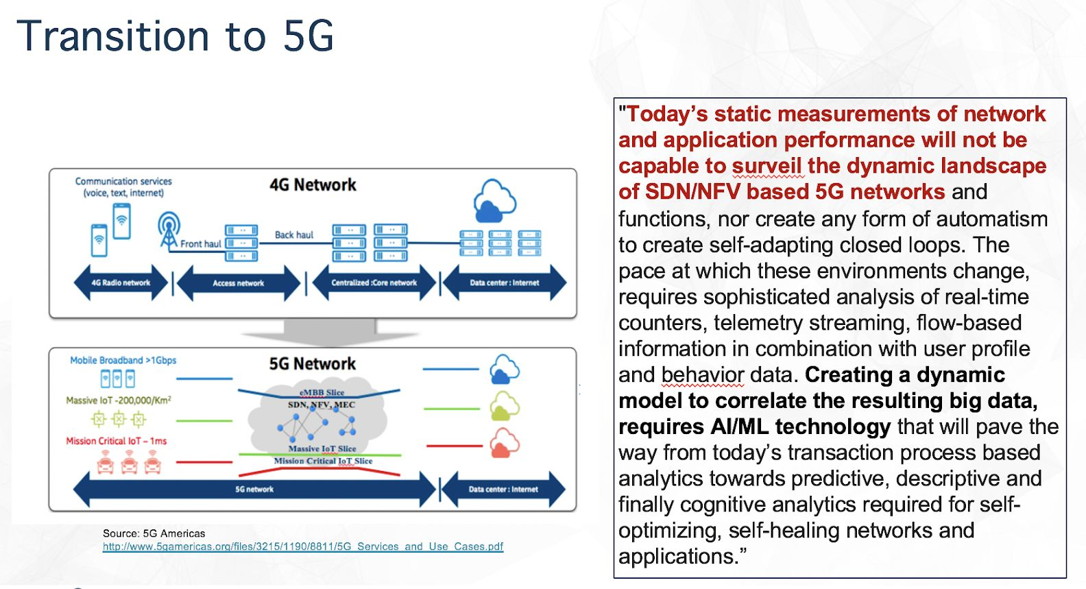 5G is Rolling Out: Here's How Cognitive Analytics Will Take Part in the Revolution