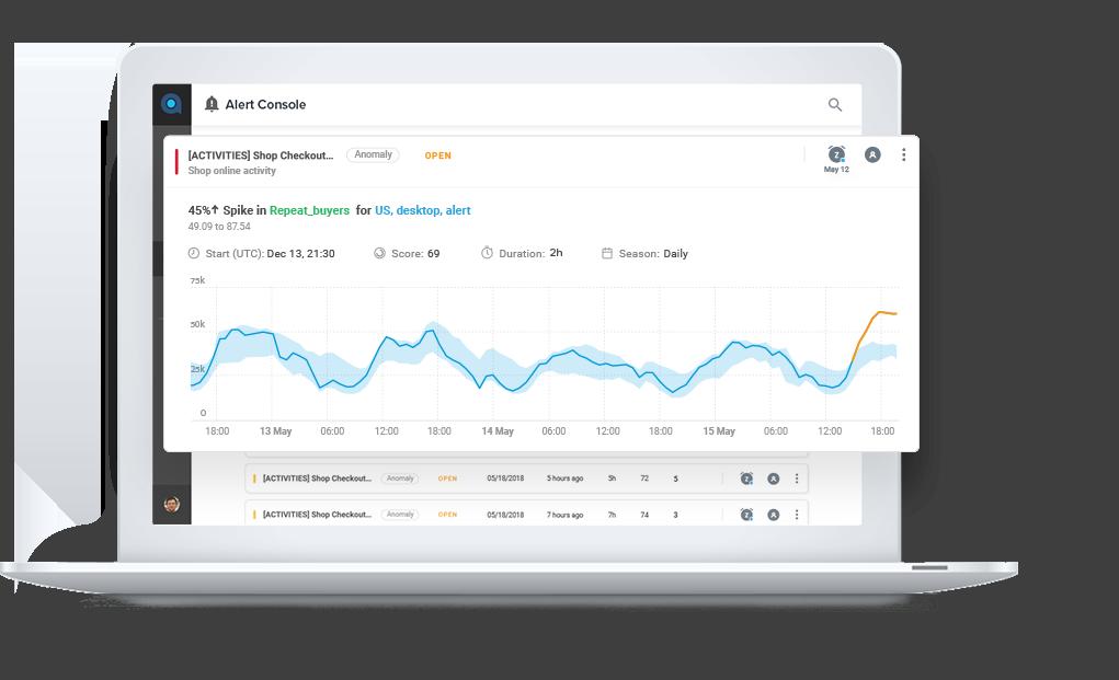 eCommerce Analytics use case 3