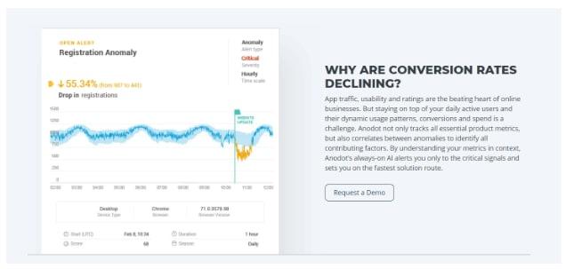 conversion rate monitoring