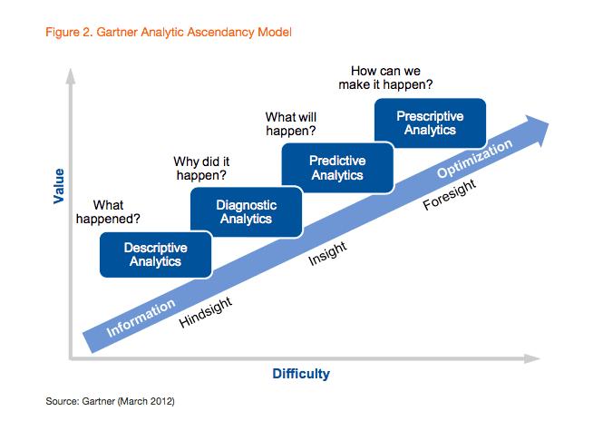 C:\Users\Joanna\Desktop\analytics ascendency model