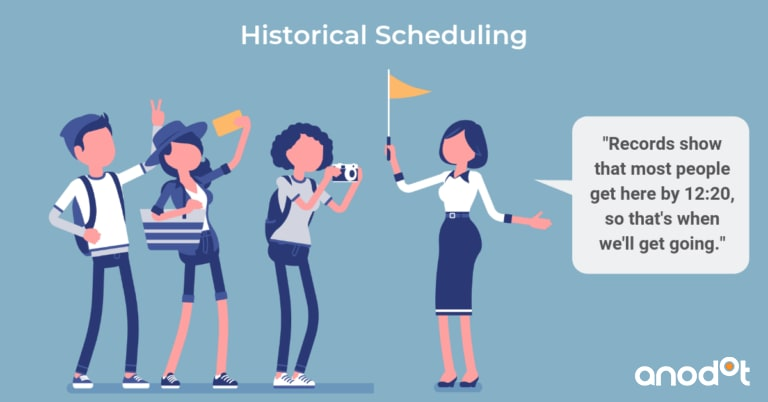 Low Latency vs. High Quality: Choosing Data Scheduling That's Right For You