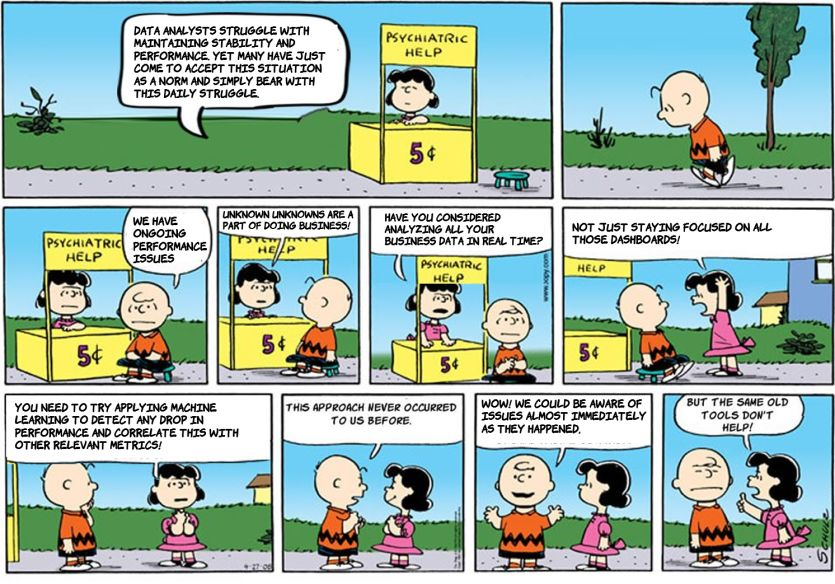 You Can Improve Your Customer Satisfaction Charlie Brown!