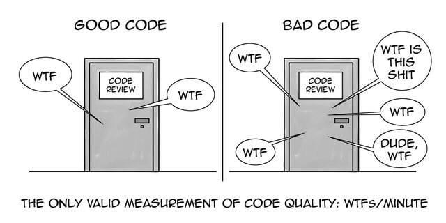 Clean code là gì?