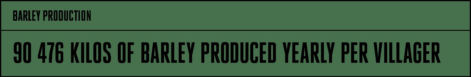 Koskenkorva barley production infobox