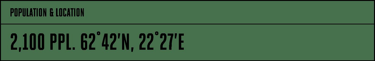 Koskenkorva population location information box