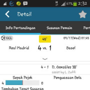 Statistik Pertandingan Real Madrid vs FC Basel
