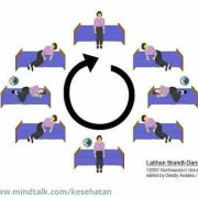 Exercise to clear your vertigo