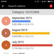 ReeLine 12.5.1 Summary UI New Look...#reeline #kesehatan #travelling #finance #manager #technology
