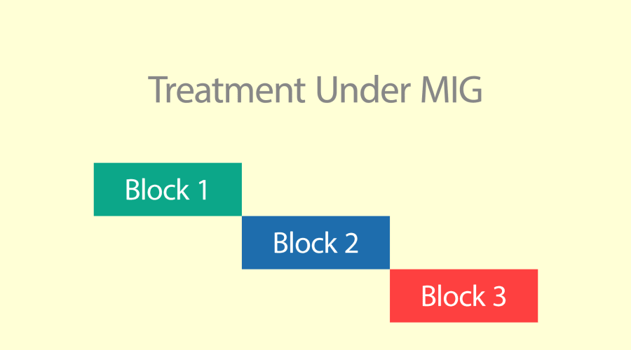mig blocks tracking in universal office