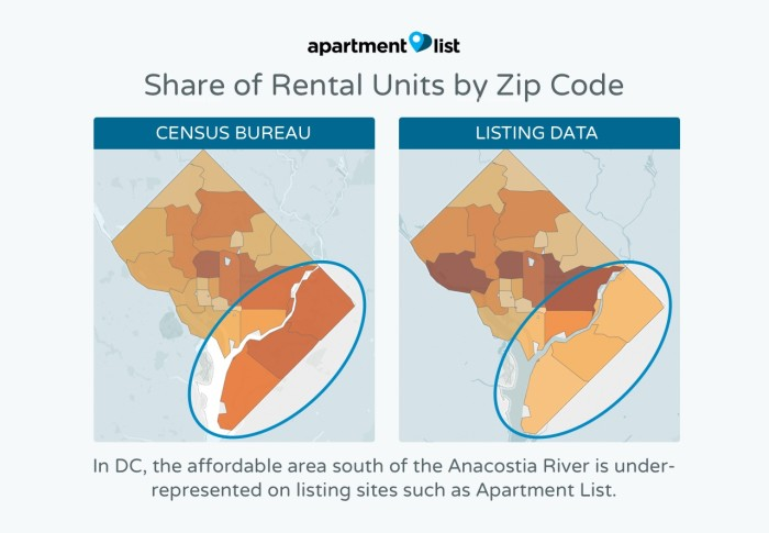 ... Private Listing Companies Report Median Two Bedroom Rents Of $3,000 To  $3,050, But The Census Median Two Bedroom Rent From 2015 Was Only $1,347.
