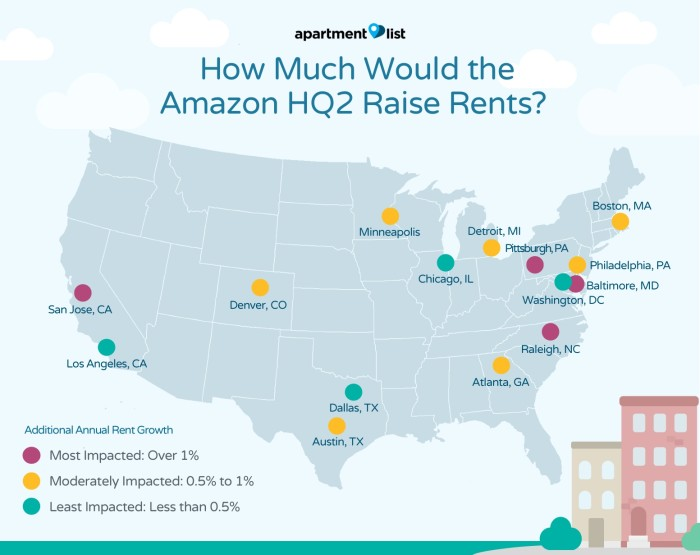 how much would amazon hq2 drive up rents. Black Bedroom Furniture Sets. Home Design Ideas