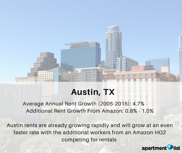 Austin Apartments For Rent: How Much Would Amazon HQ2 Drive Up Rents?