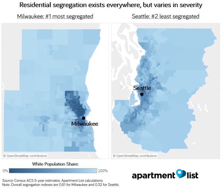 The Persistent Effects Of Residential Segregation