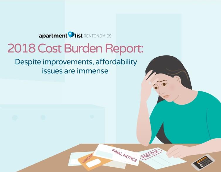 2018 Cost Burden Report: Despite Improvements, Affordability Issues