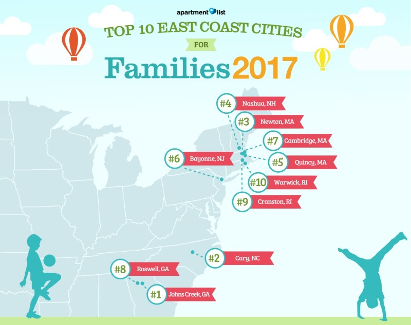 Best_Cities_for_Young_Families_East_Coast_2017_lr5hk9