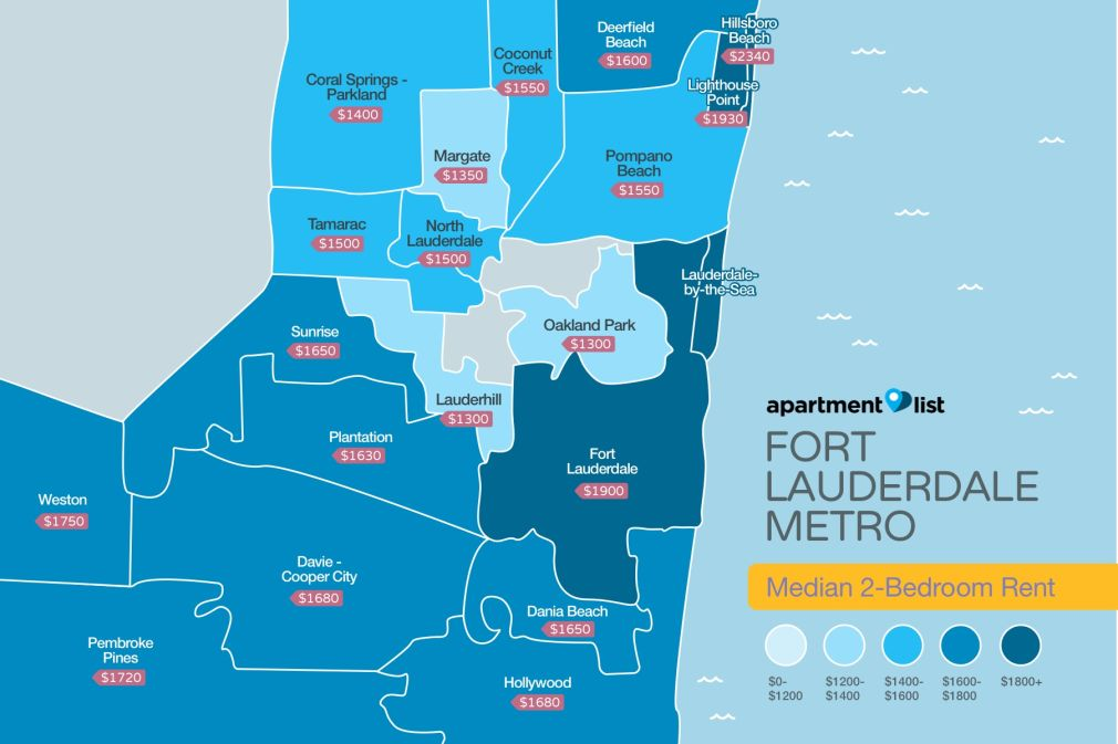 Fort Lauderdale Price Map