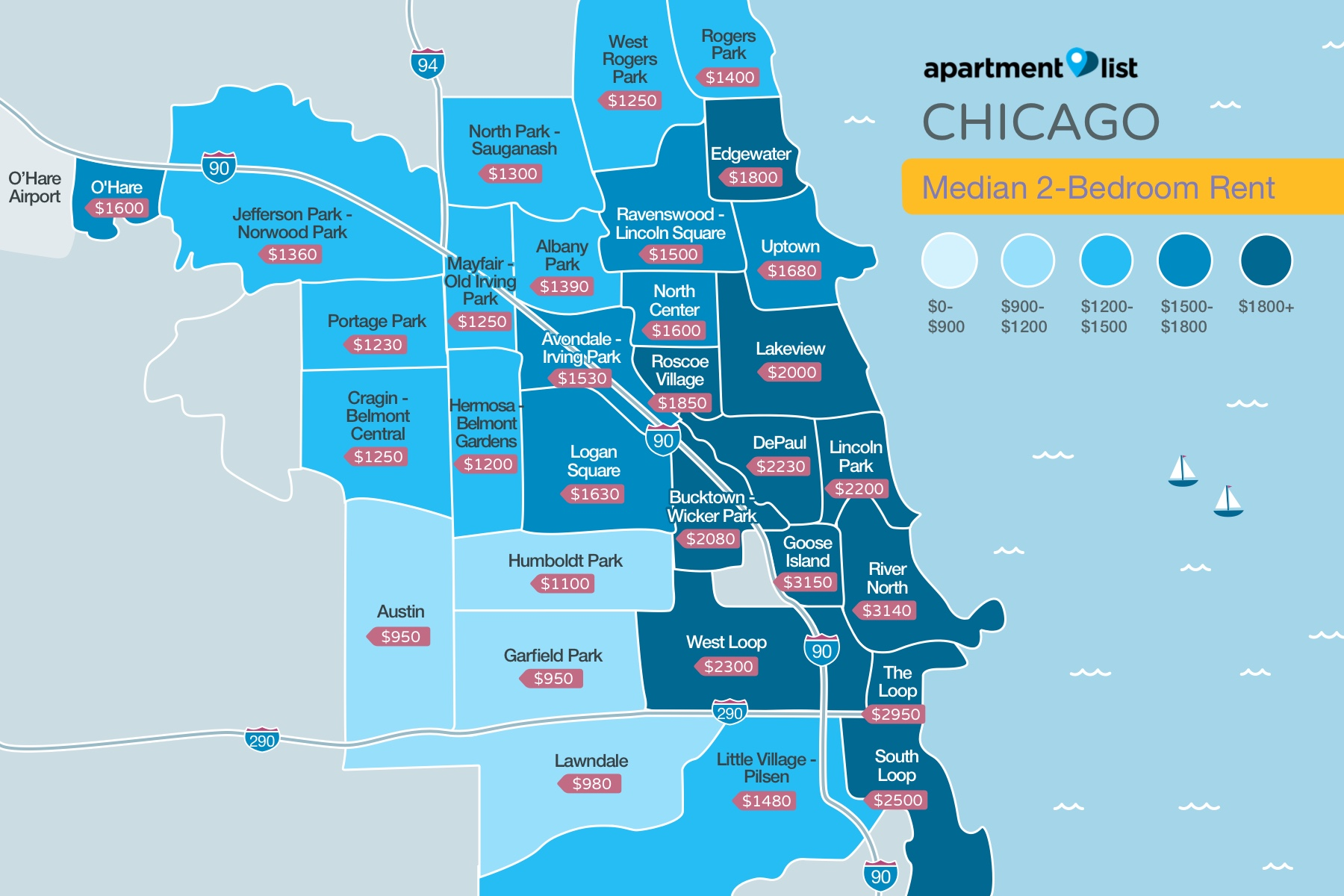 List Apartment For Rent Chicago