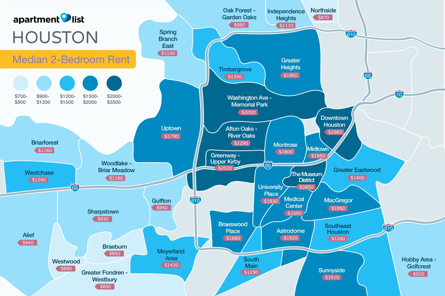 Houston Neighborhood Price Map