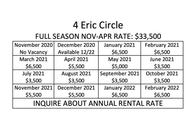 4 Eric Circle - 4 Eric Circle, Rancho Mirage, CA 92270