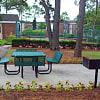 Glenmeade Village - 1518 Village Dr, Wilmington, NC 28401