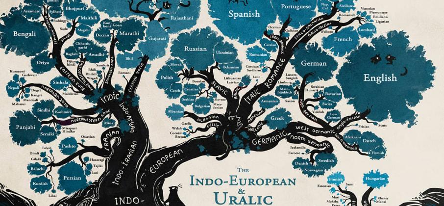 Parler une langue étrangère: quels avantages?