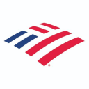 Bank of America integrations