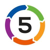 Five CRM